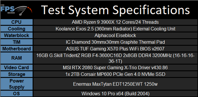ASUS TUF GAMING X570 PLUS (WI-FI) Motherboard Review Test System Specifications