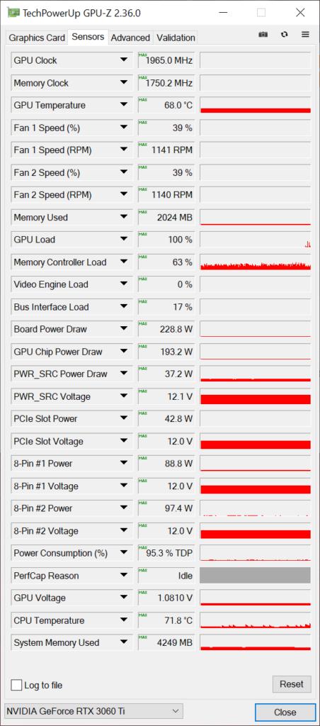 MSI GeForce RTX 3060 Ti GAMING X TRIO Video Card Default GPUz Sensor Data