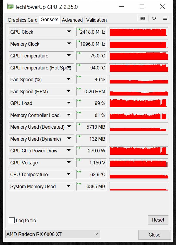 AMD Radeon RX 6800 XT Overclocking GPUz Sensor Data Default