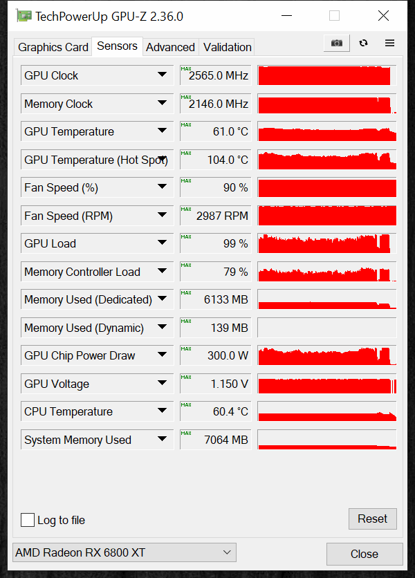 AMD Radeon RX 6800 XT Overclocking Overclocked GPUz Sensor Data