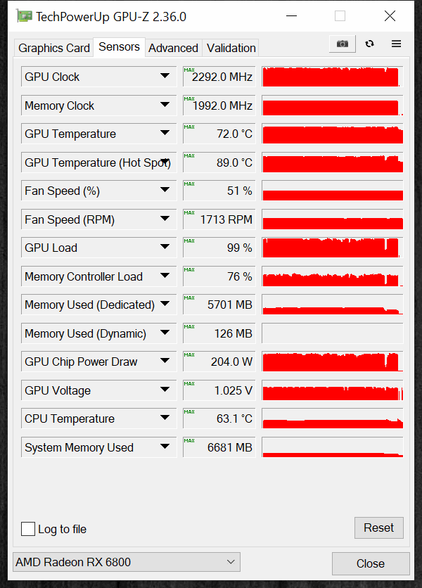 AMD Radeon RX 6800 Default GPUz Sensor Data