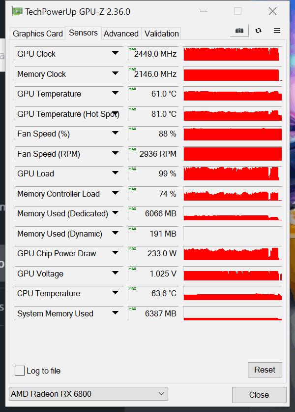 AMD Radeon RX 6800 Overclocked GPUz Sensor Data
