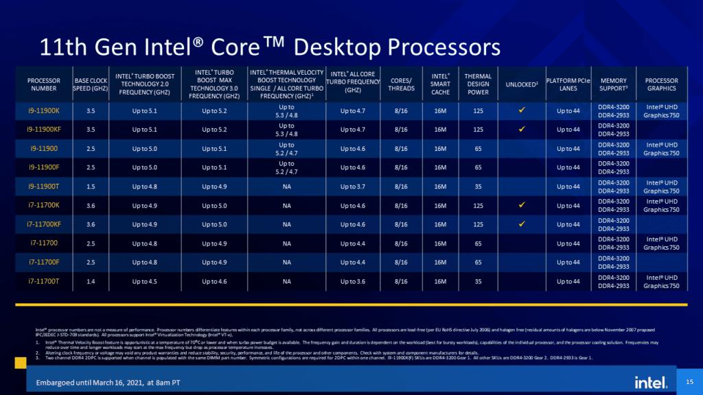 Intel 11th Gen Core Desktop Processor  Rocket Lake-S i9 and i7 SKUs