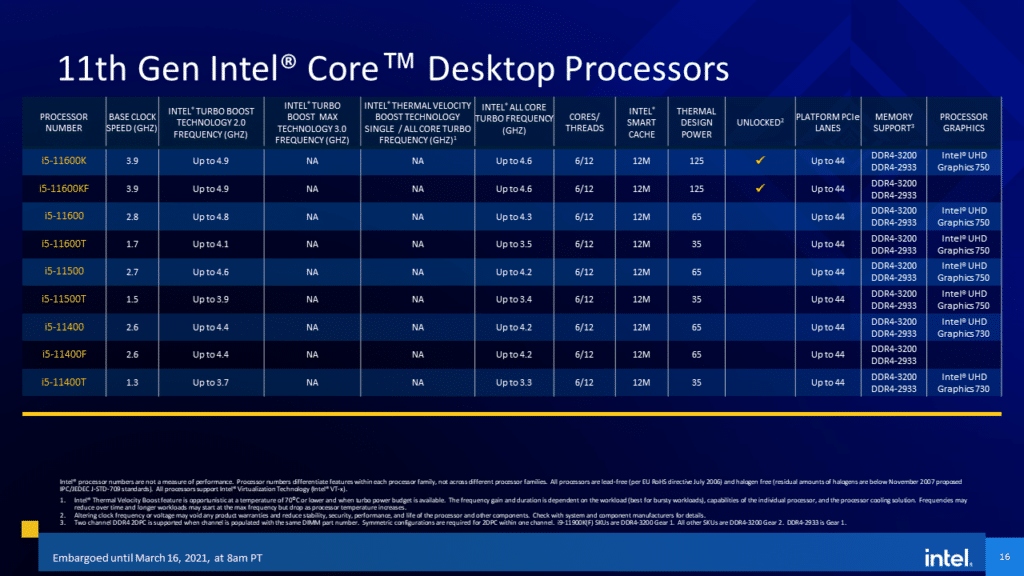 Intel 11th Gen Core Desktop Processor  Rocket Lake-S i5 SKUs
