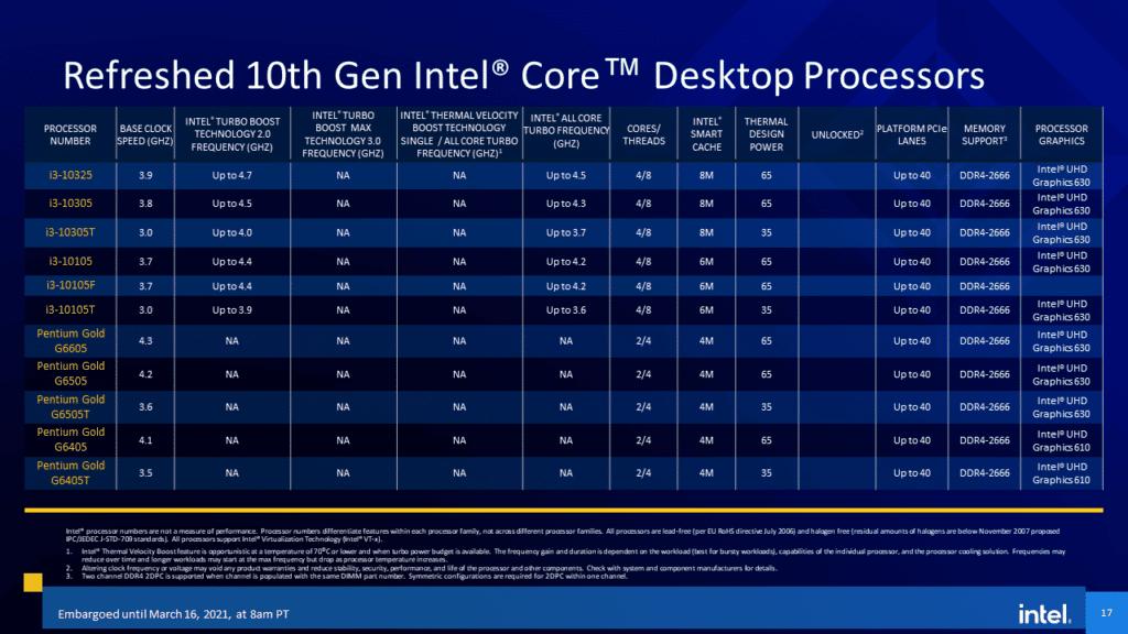 Intel 11th Gen Core Desktop Processor  Rocket Lake-S 10th Gen i3 Refresh SKUs