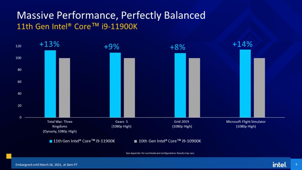 Intel 11th Gen Core Desktop Processor  Rocket Lake-S i9-11900k gaming performance comparison to 10th Gen