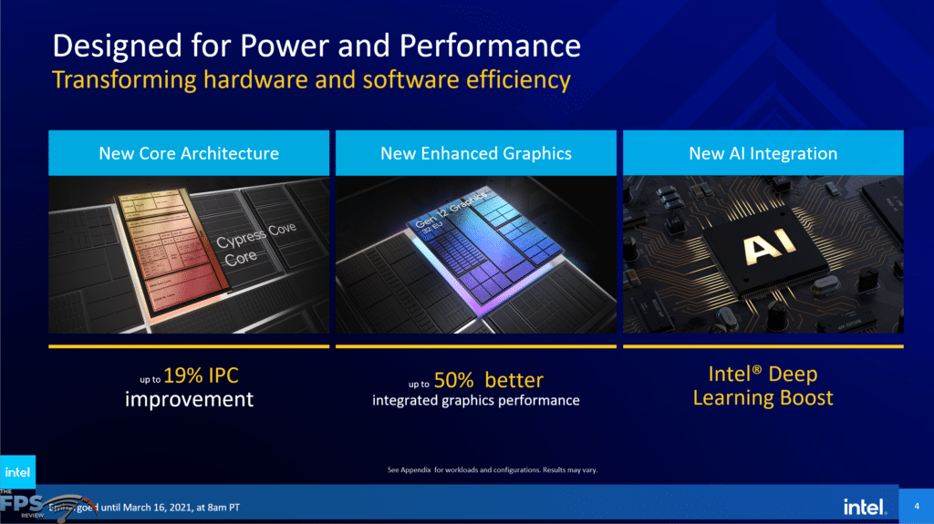 Intel Designed for Power and Performance marketing slide showing 50% better integrated graphics performance