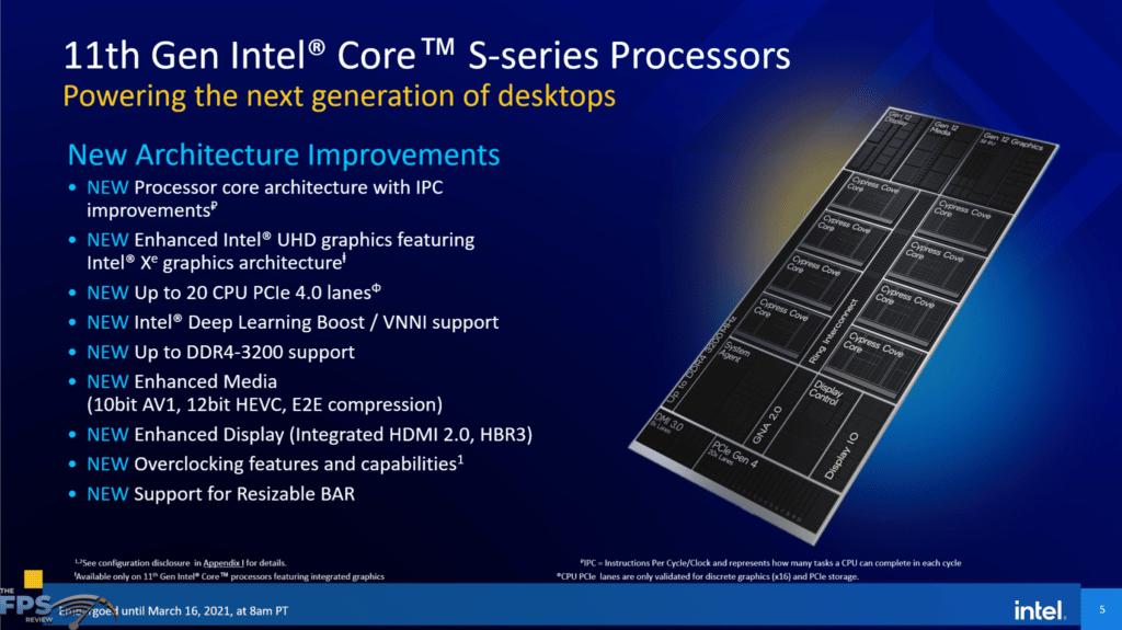 Intel 11th Gen Intel Core S-Series Processor marketing slide Gen 12 Graphics